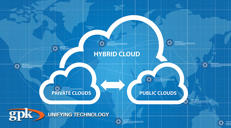 Public, Private or Hybrid – Which Cloud Is Right For You?